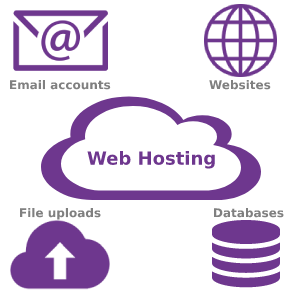 Business Web Hosting and web development Leeds Bradford